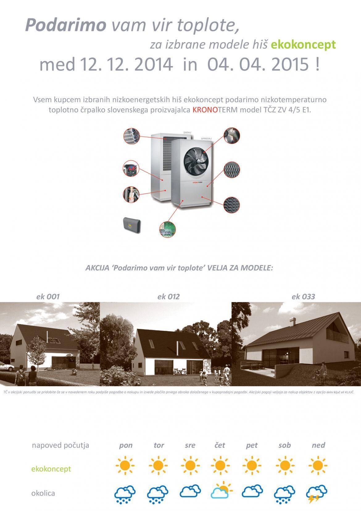Akcija PODARIMO vir toplote med 12.12.2014 in 04.04.2015